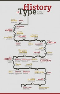 DeCicca-Timeline