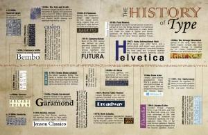 Hinton - Timeline
